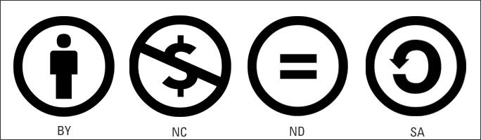 Creative Commons -Elements
