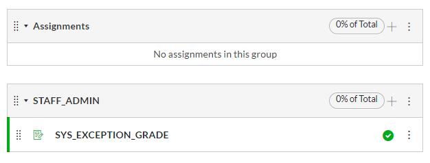 Screenshot of the Staff Admin assignment group