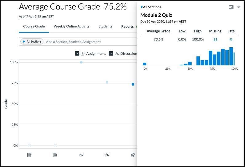 screenshot viewing details of assignment data